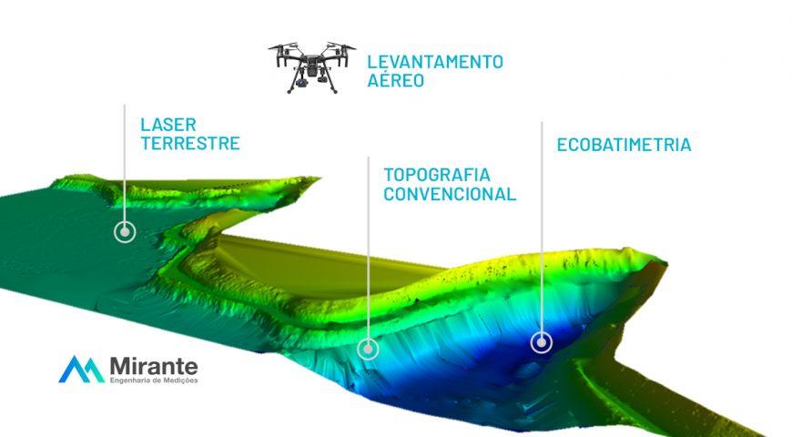 Tecnologia para segurança e monitoramento de barragens